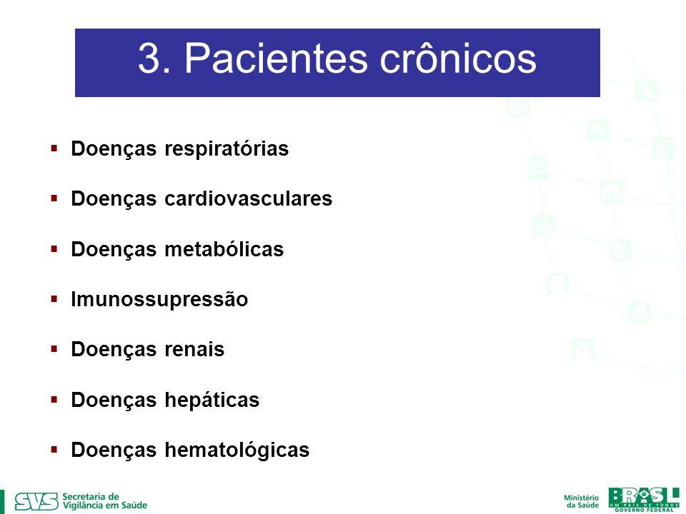 Doenças respiratórias Doenças cardiovasculares Doenças metabólicas Imunossupressão Doenças renais Doenças hepáticas Doenças hematológicas 3. Pacientes