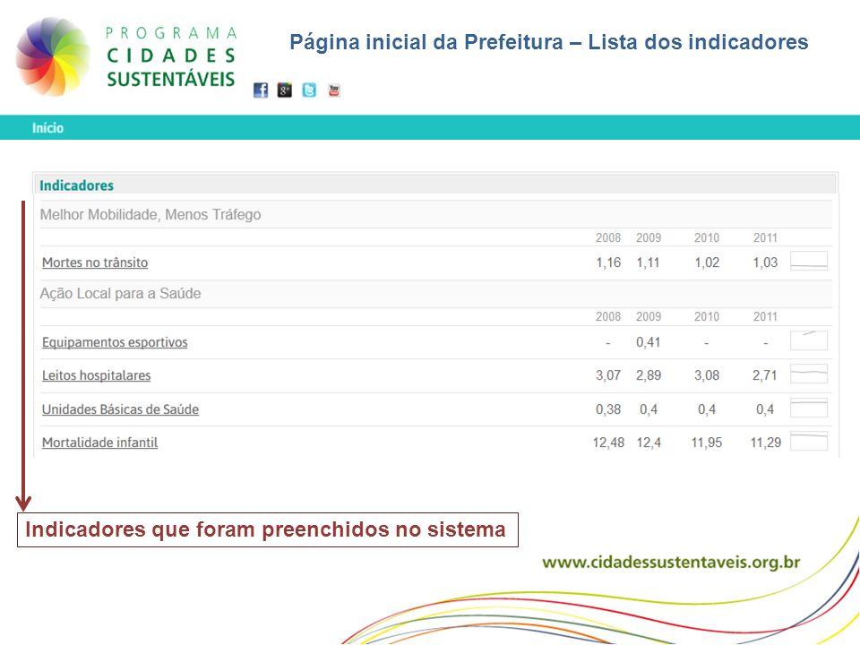Página inicial da Prefeitura – Lista dos indicadores Indicadores que foram preenchidos no sistema