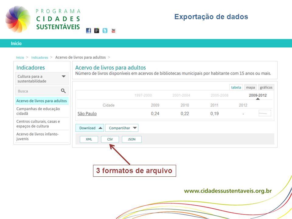 Exportação de dados 3 formatos de arquivo