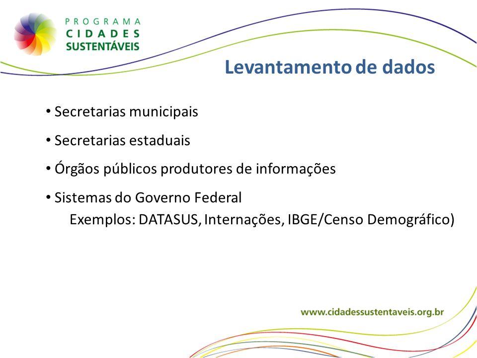 Secretarias municipais Secretarias estaduais Órgãos públicos produtores de informações Sistemas do Governo Federal Exemplos: DATASUS, Internações, IBG