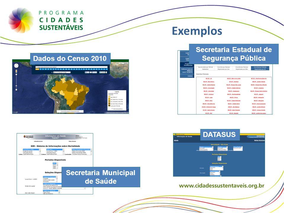 Exemplos Dados do Censo 2010 Secretaria Municipal de Saúde DATASUS Secretaria Estadual de Segurança Pública