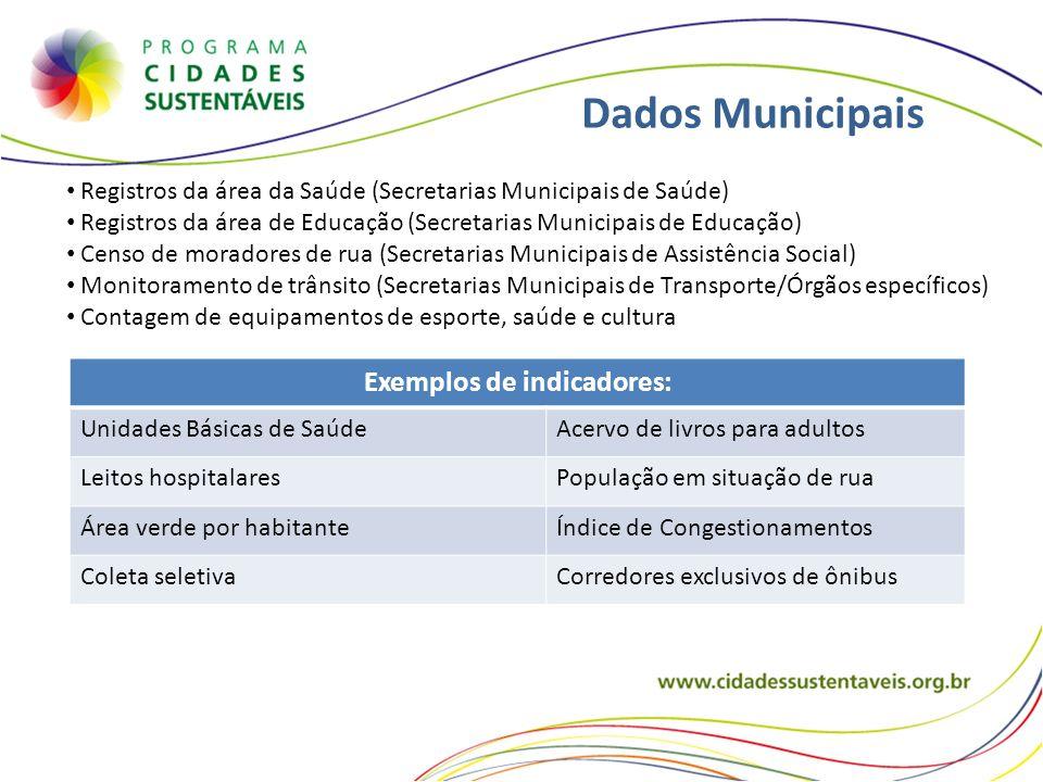 Registros da área da Saúde (Secretarias Municipais de Saúde) Registros da área de Educação (Secretarias Municipais de Educação) Censo de moradores de