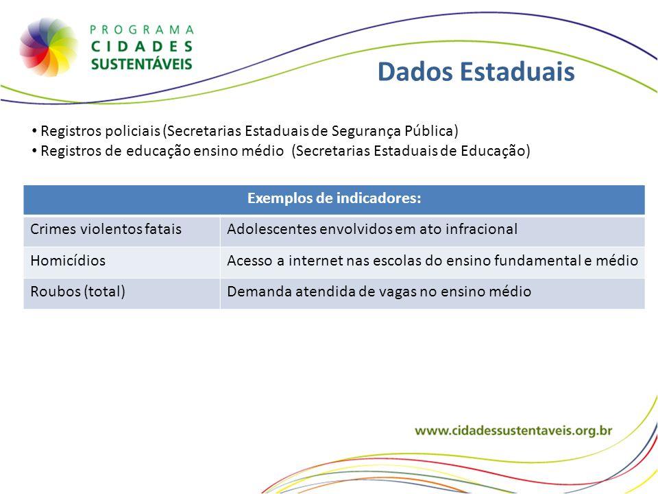 Registros policiais (Secretarias Estaduais de Segurança Pública) Registros de educação ensino médio (Secretarias Estaduais de Educação) Dados Estaduai