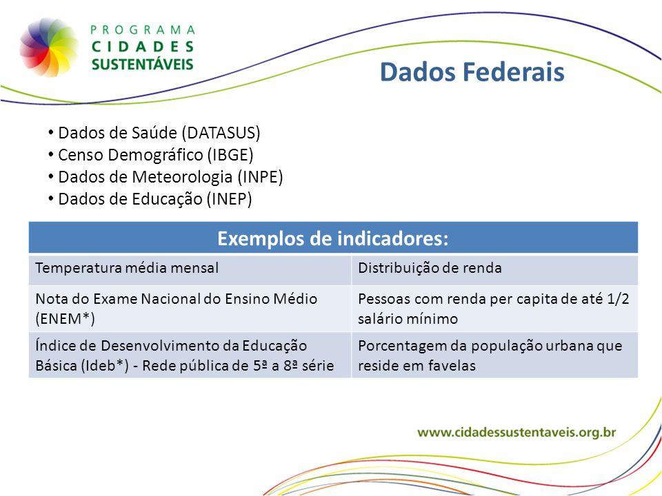 Dados de Saúde (DATASUS) Censo Demográfico (IBGE) Dados de Meteorologia (INPE) Dados de Educação (INEP) Dados Federais Exemplos de indicadores: Temper