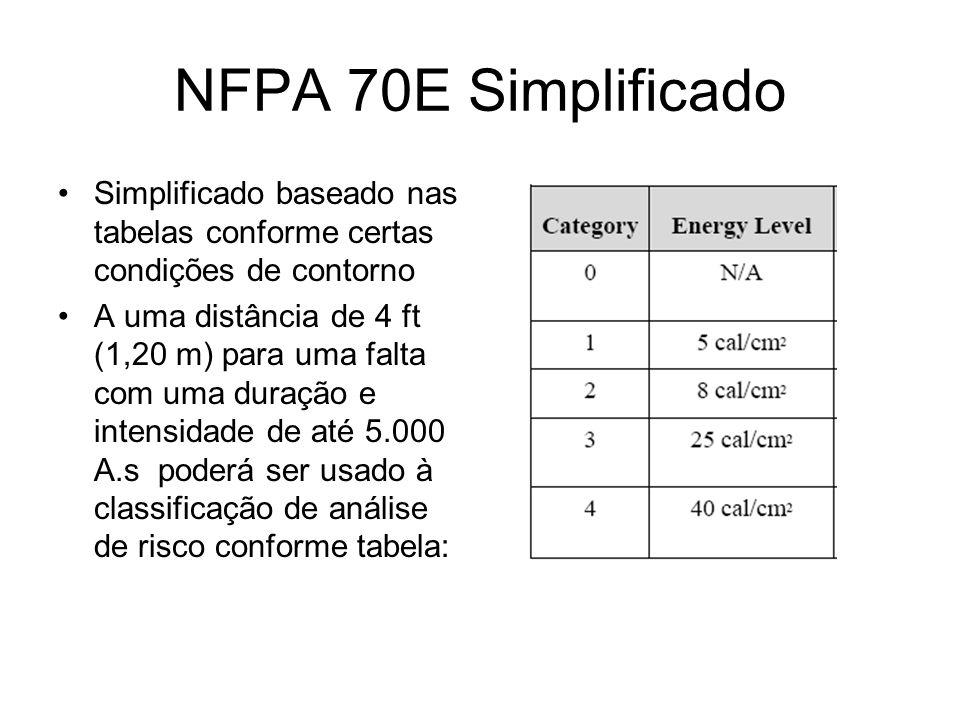 NFPA 70E Simplificado Simplificado baseado nas tabelas conforme certas condições de contorno A uma distância de 4 ft (1,20 m) para uma falta com uma d