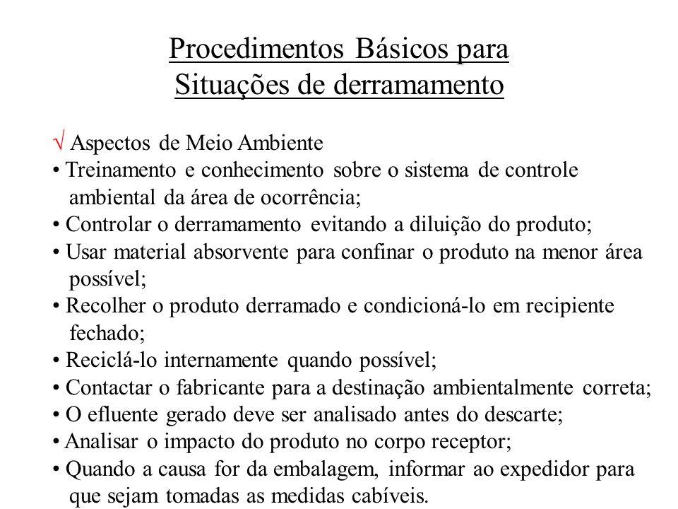 Procedimentos Básicos para Situações de derramamento Aspectos de Meio Ambiente Treinamento e conhecimento sobre o sistema de controle ambiental da áre