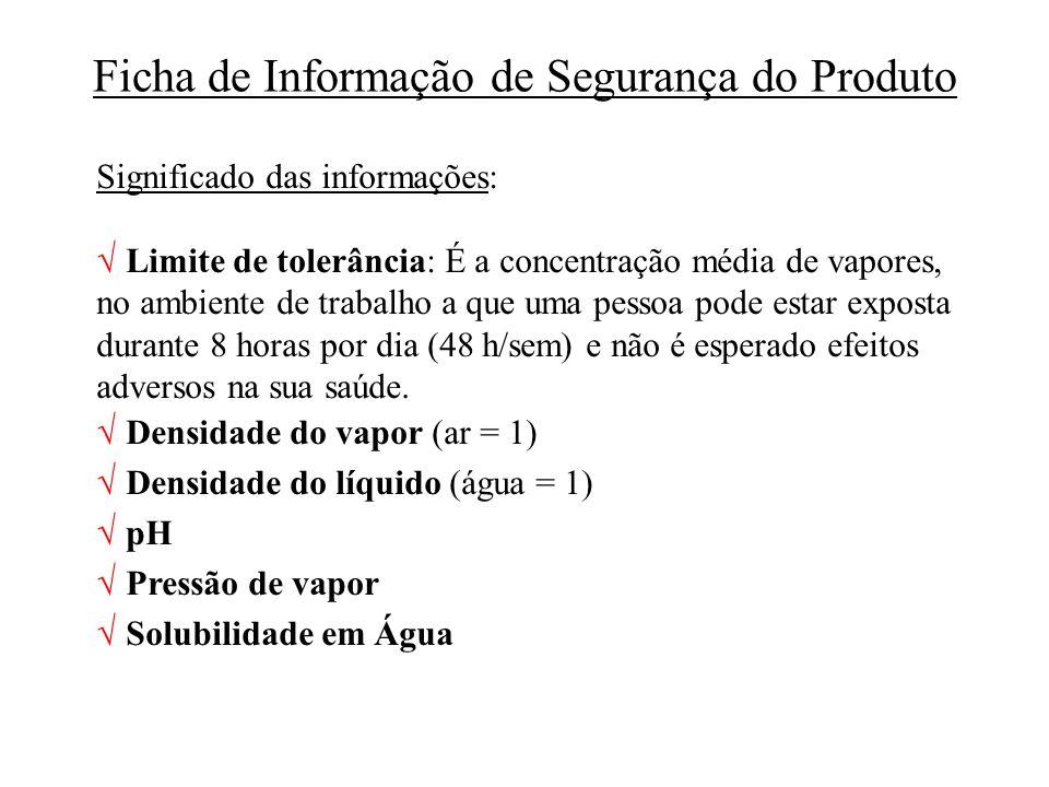 Ficha de Informação de Segurança do Produto Significado das informações: Limite de tolerância: É a concentração média de vapores, no ambiente de traba