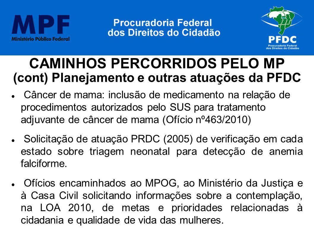CAMINHOS PERCORRIDOS PELO MP (cont) Planejamento e outras atuações da PFDC Câncer de mama: inclusão de medicamento na relação de procedimentos autoriz