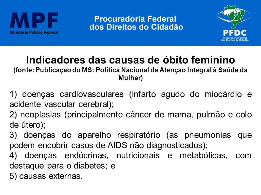 Indicadores das causas de óbito feminino (fonte: Publicação do MS: Política Nacional de Atenção Integral à Saúde da Mulher) 1) doenças cardiovasculare