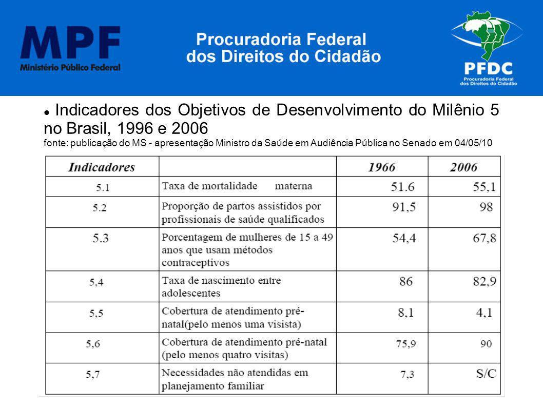 Indicadores dos Objetivos de Desenvolvimento do Milênio 5 no Brasil, 1996 e 2006 fonte: publicação do MS - apresentação Ministro da Saúde em Audiência