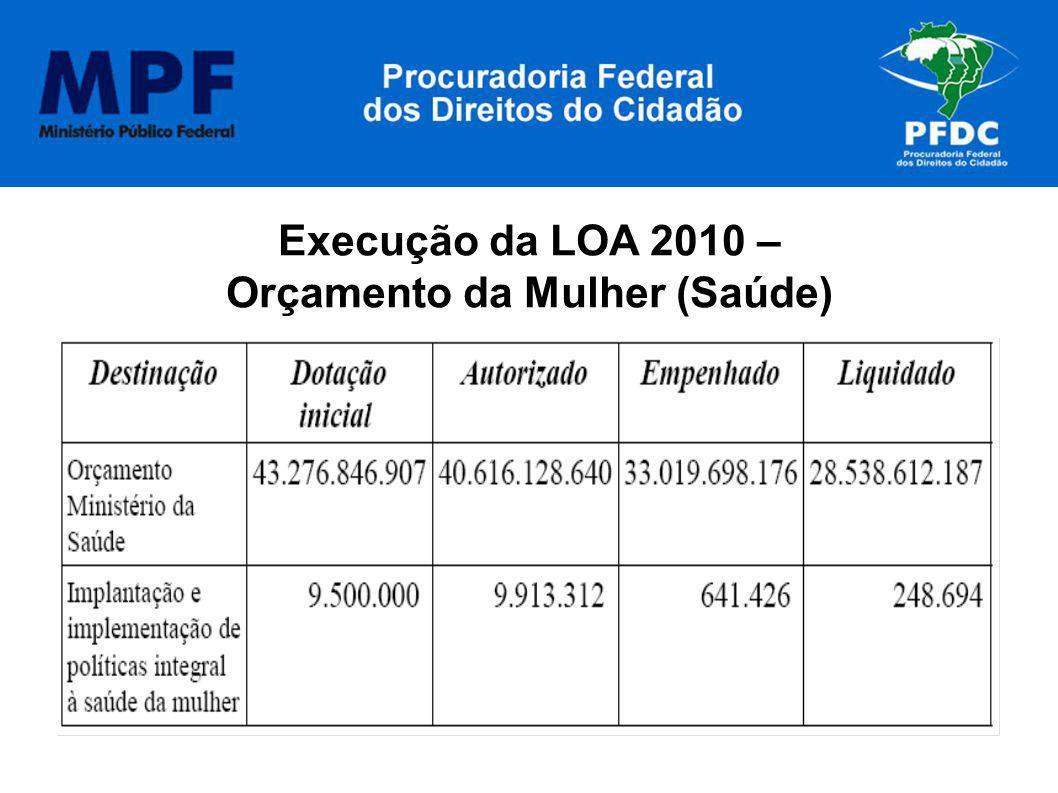 Execução da LOA 2010 – Orçamento da Mulher (Saúde)