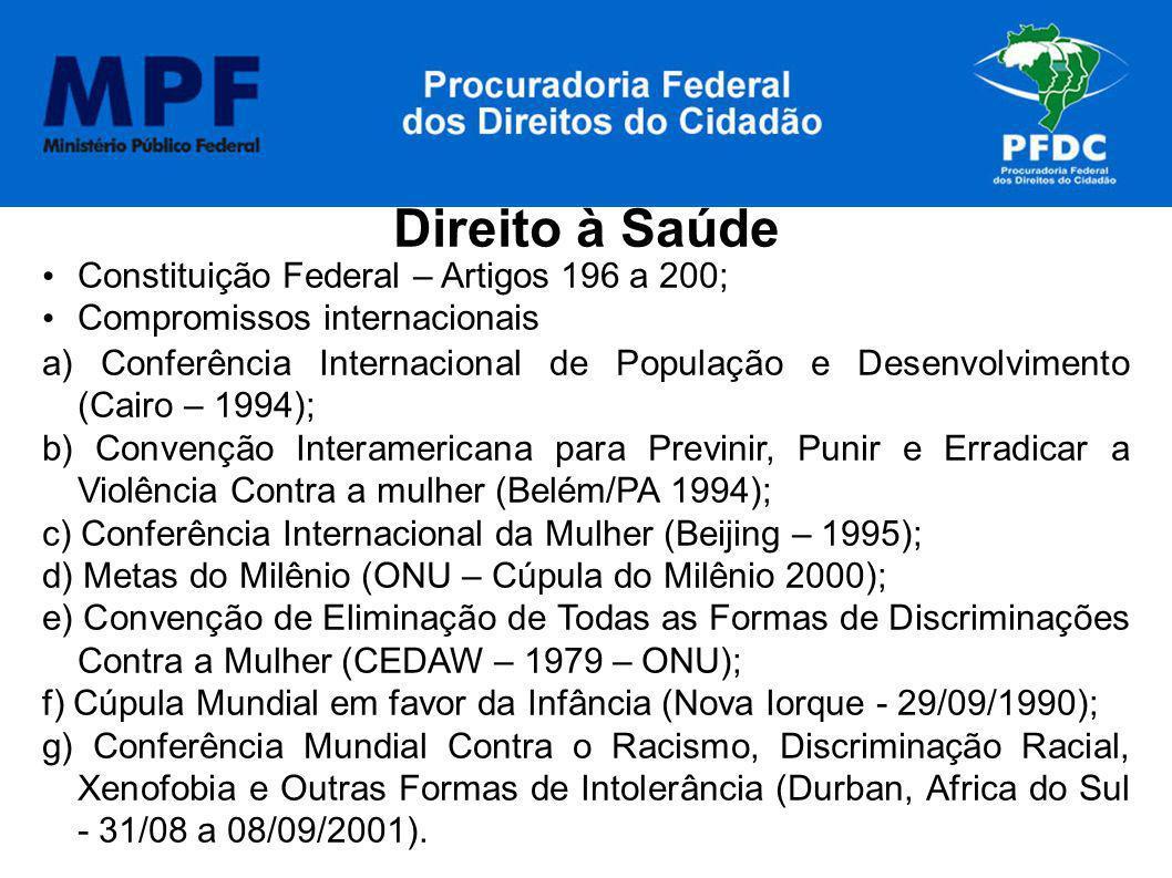 Direito à Saúde Constituição Federal – Artigos 196 a 200; Compromissos internacionais a) Conferência Internacional de População e Desenvolvimento (Cai