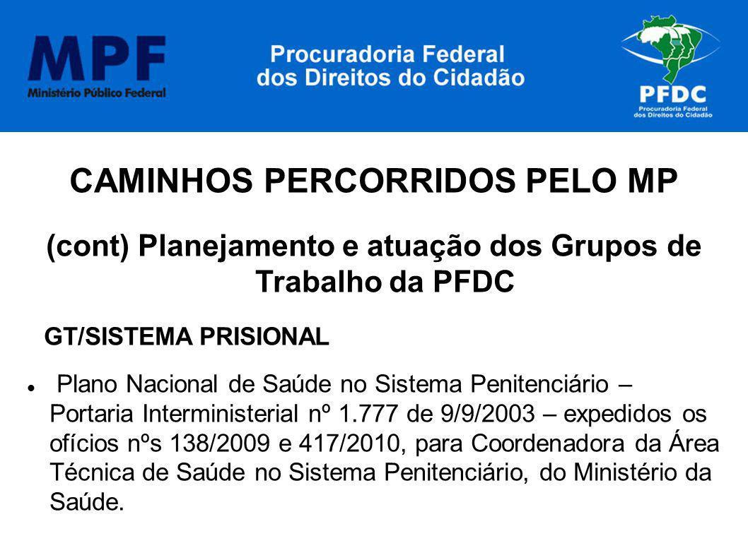 CAMINHOS PERCORRIDOS PELO MP (cont) Planejamento e atuação dos Grupos de Trabalho da PFDC GT/SISTEMA PRISIONAL Plano Nacional de Saúde no Sistema Peni