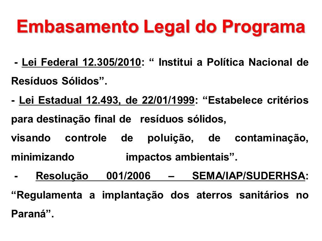 - Lei Federal 12.305/2010: Institui a Política Nacional de Resíduos Sólidos. - Lei Estadual 12.493, de 22/01/1999: Estabelece critérios para destinaçã