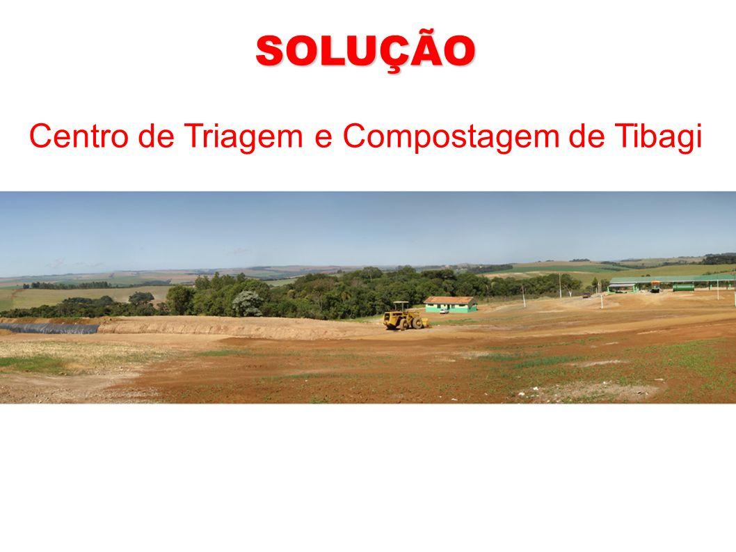Prefeitura LegislaçãoContratoLogística Educação Ambiental - Operacionalização do Aterro; - Convênio e Concessão de Uso; - PGRS.