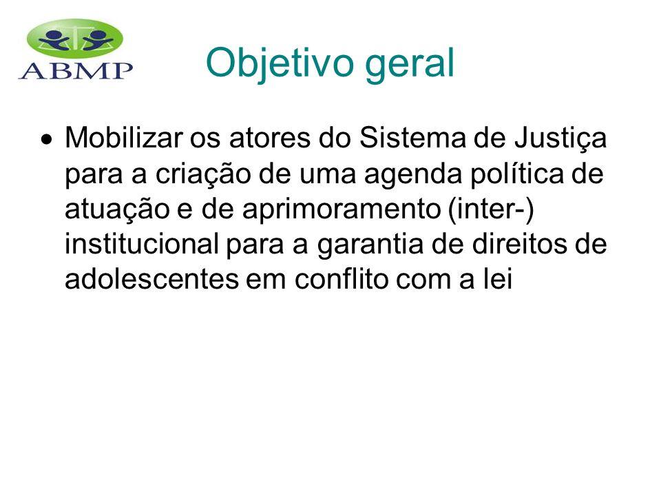 www.abmp.org.br Objetivo geral Mobilizar os atores do Sistema de Justiça para a criação de uma agenda política de atuação e de aprimoramento (inter-) institucional para a garantia de direitos de adolescentes em conflito com a lei
