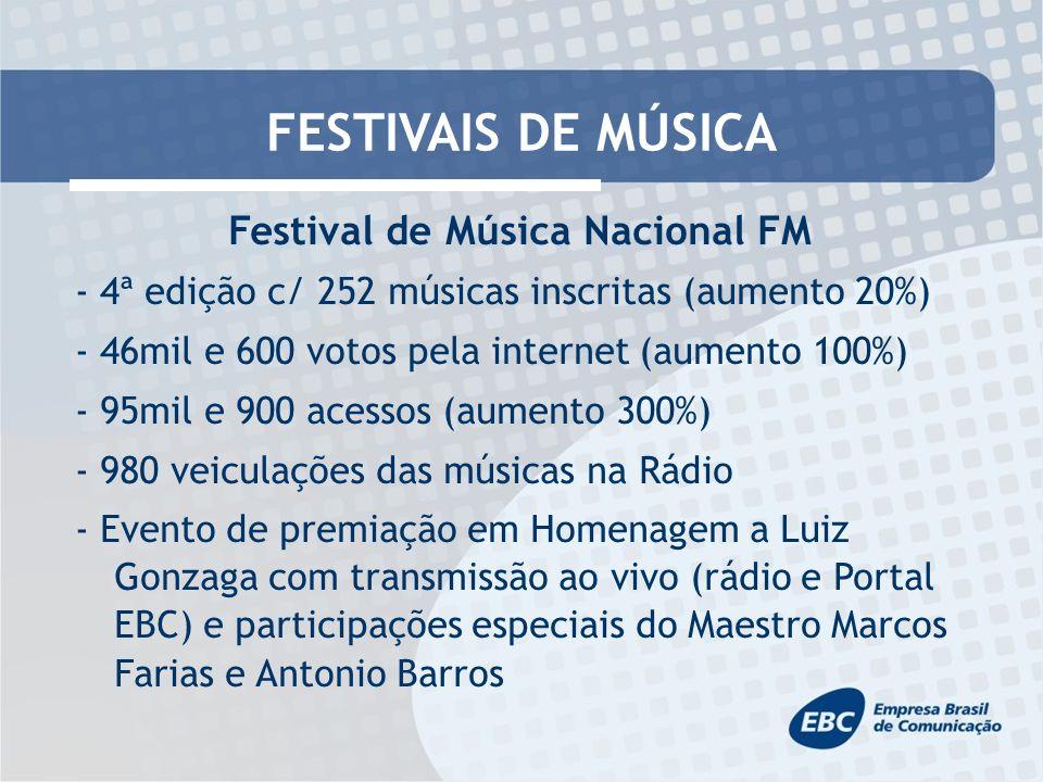 FESTIVAIS DE MÚSICA Festival de Música Nacional FM - 4ª edição c/ 252 músicas inscritas (aumento 20%) - 46mil e 600 votos pela internet (aumento 100%) - 95mil e 900 acessos (aumento 300%) - 980 veiculações das músicas na Rádio - Evento de premiação em Homenagem a Luiz Gonzaga com transmissão ao vivo (rádio e Portal EBC) e participações especiais do Maestro Marcos Farias e Antonio Barros