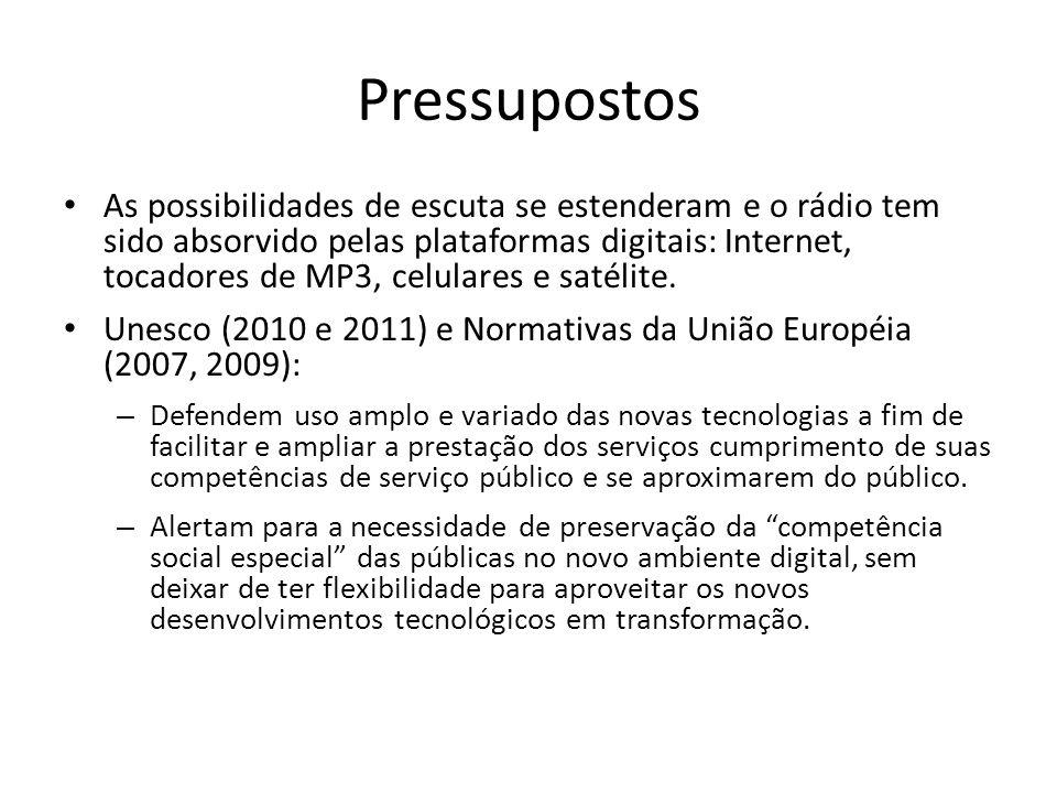 Pressupostos As possibilidades de escuta se estenderam e o rádio tem sido absorvido pelas plataformas digitais: Internet, tocadores de MP3, celulares e satélite.
