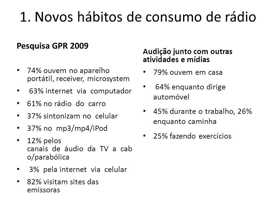 Jovens centralidade consumo internet com mídias tradicionais Pesquisa realizada pela FAC com 350 estudantes da UnB em 2010