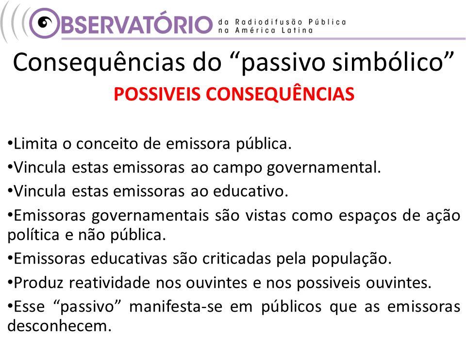 Consequências do passivo simbólico POSSIVEIS CONSEQUÊNCIAS Limita o conceito de emissora pública. Vincula estas emissoras ao campo governamental. Vinc