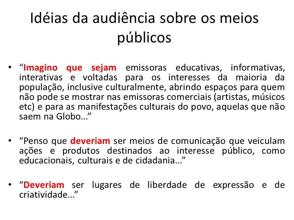 Idéias da audiência sobre os meios públicos Imagino que sejam emissoras educativas, informativas, interativas e voltadas para os interesses da maioria