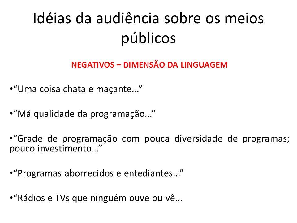Idéias da audiência sobre os meios públicos Emissoras com programação ruim e chata de se ver e ouvir...
