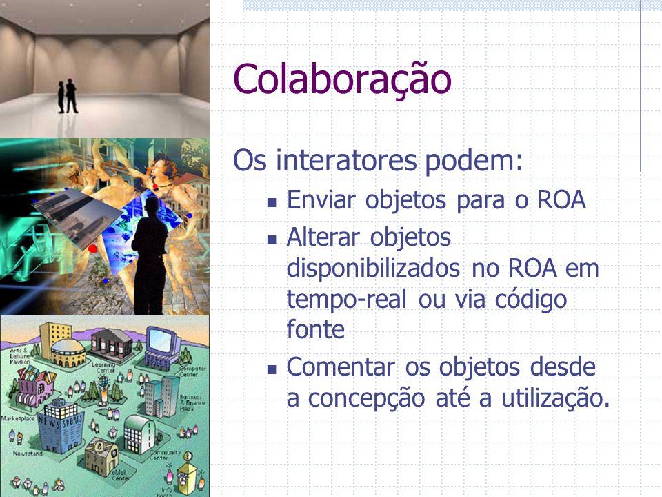 Colaboração Os interatores podem: Enviar objetos para o ROA Alterar objetos disponibilizados no ROA em tempo-real ou via código fonte Comentar os objetos desde a concepção até a utilização.