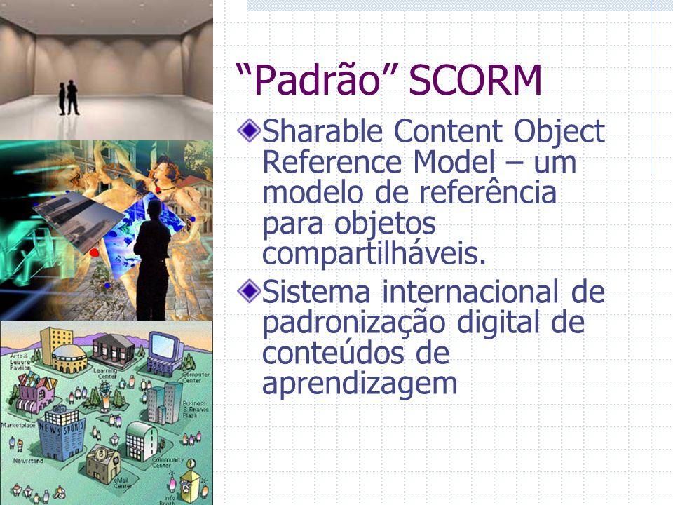 Padrão SCORM Sharable Content Object Reference Model – um modelo de referência para objetos compartilháveis.