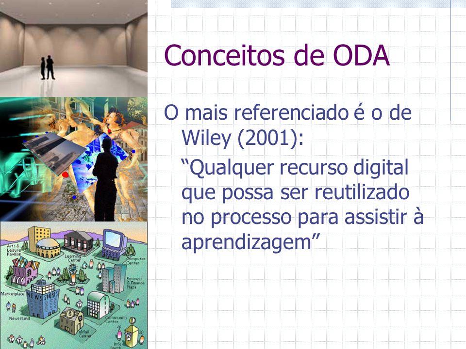 Conceitos de ODA O mais referenciado é o de Wiley (2001): Qualquer recurso digital que possa ser reutilizado no processo para assistir à aprendizagem
