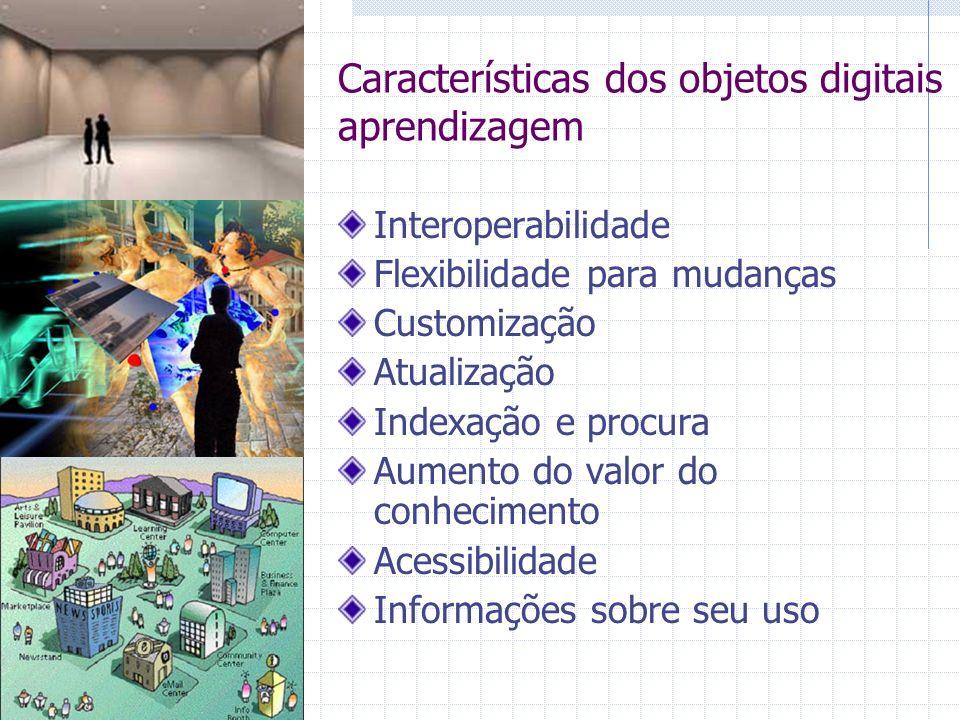Características dos objetos digitais aprendizagem Interoperabilidade Flexibilidade para mudanças Customização Atualização Indexação e procura Aumento do valor do conhecimento Acessibilidade Informações sobre seu uso