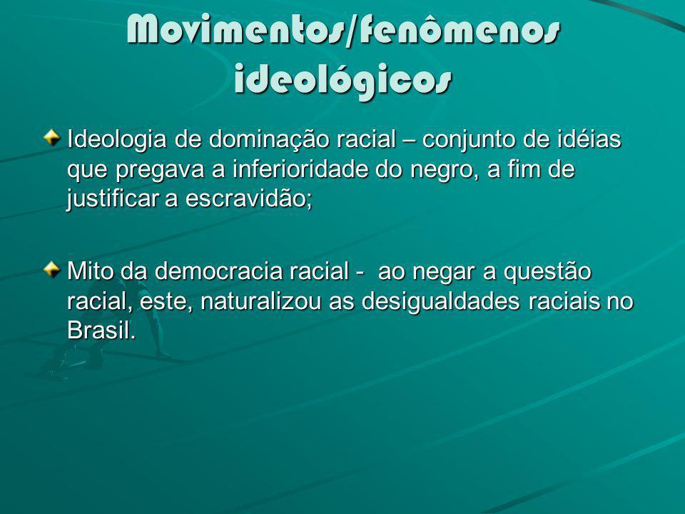 Movimentos/fenômenos ideológicos Ideologia de dominação racial – conjunto de idéias que pregava a inferioridade do negro, a fim de justificar a escrav