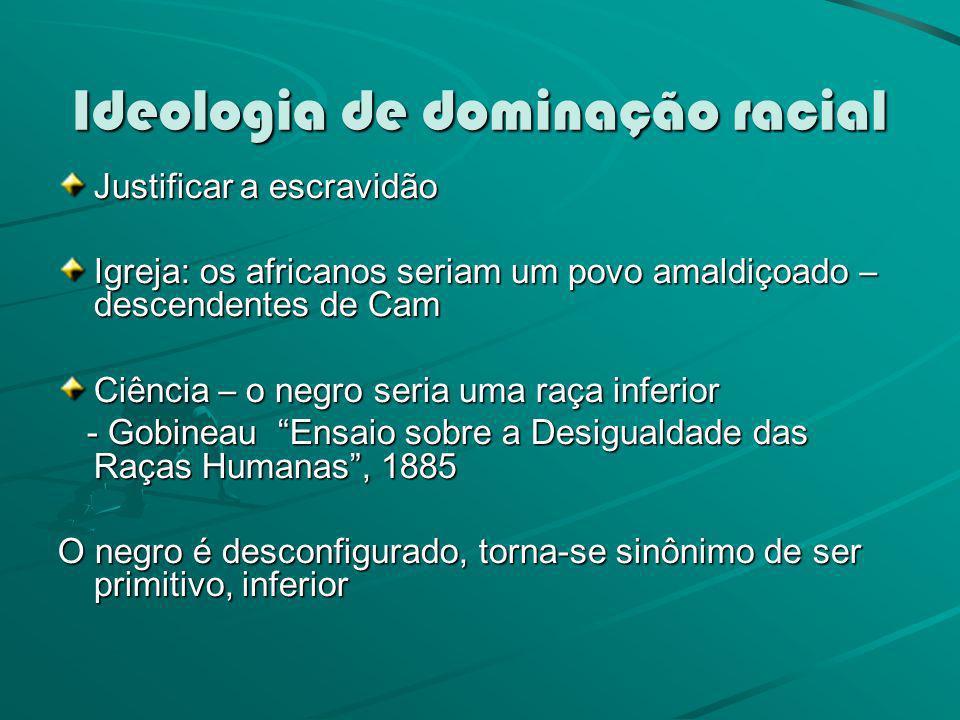 Ideologia de dominação racial Justificar a escravidão Igreja: os africanos seriam um povo amaldiçoado – descendentes de Cam Ciência – o negro seria um