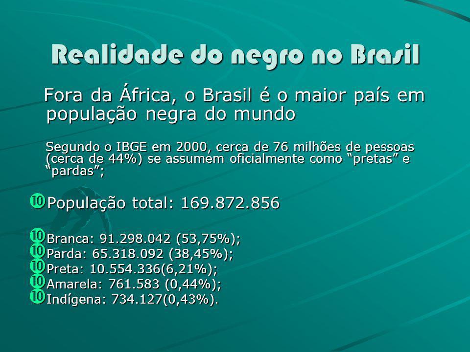 Realidade do negro no Brasil Fora da África, o Brasil é o maior país em população negra do mundo Fora da África, o Brasil é o maior país em população