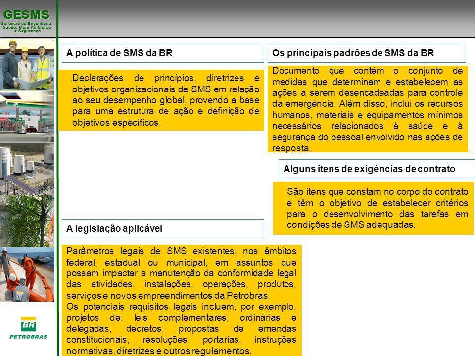 Gerência de Engenharia, Gerência de Engenharia, Saúde, Meio Ambiente e Segurança e Segurança GESMS A política de SMS da BROs principais padrões de SMS
