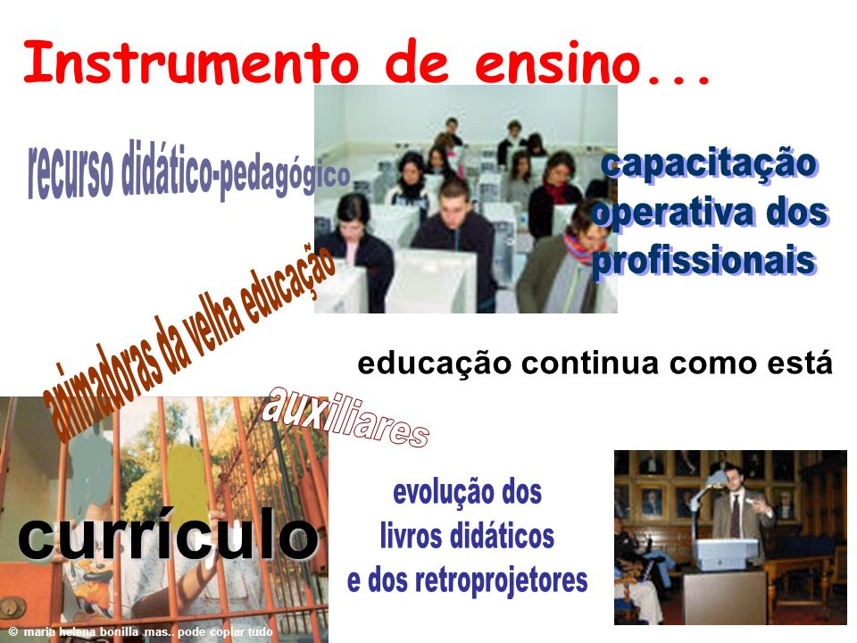 Instrumento de ensino... educação continua como está currículo © maria helena bonilla mas.. pode copiar tudo
