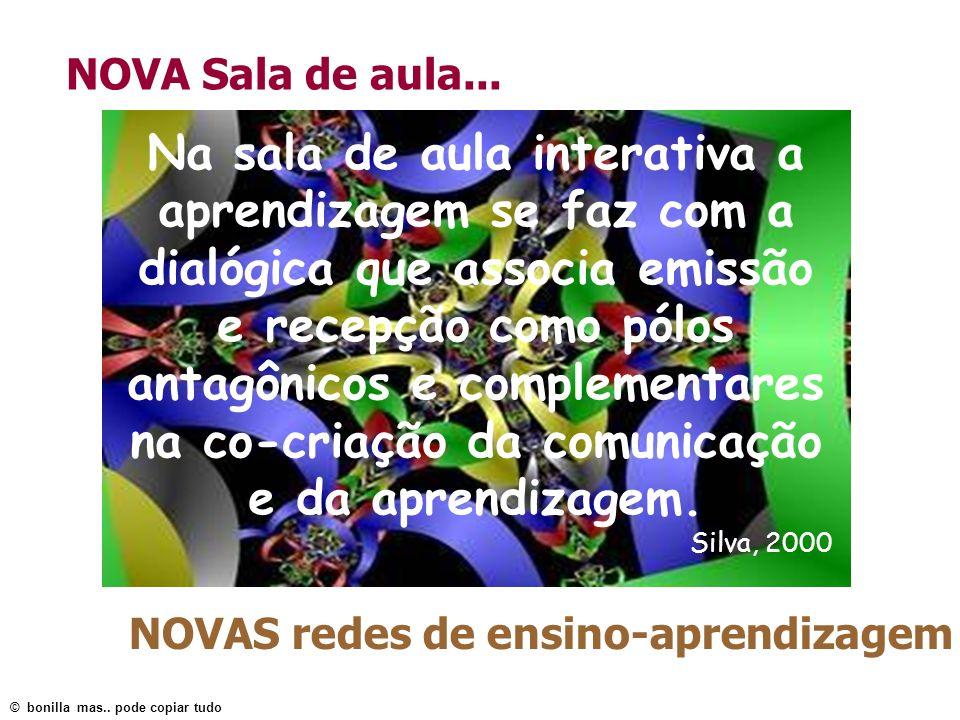 NOVAS redes de ensino-aprendizagem NOVA Sala de aula... © bonilla mas.. pode copiar tudo Na sala de aula interativa a aprendizagem se faz com a dialóg