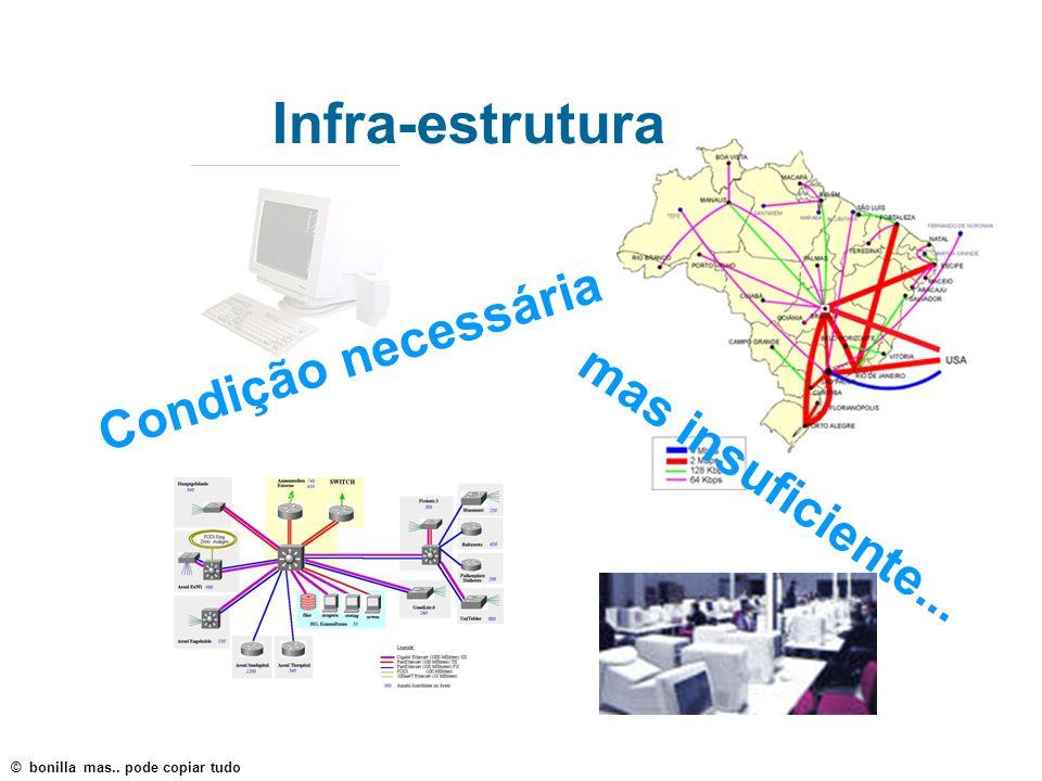 Condição necessária mas insuficiente... Infra-estrutura © bonilla mas.. pode copiar tudo