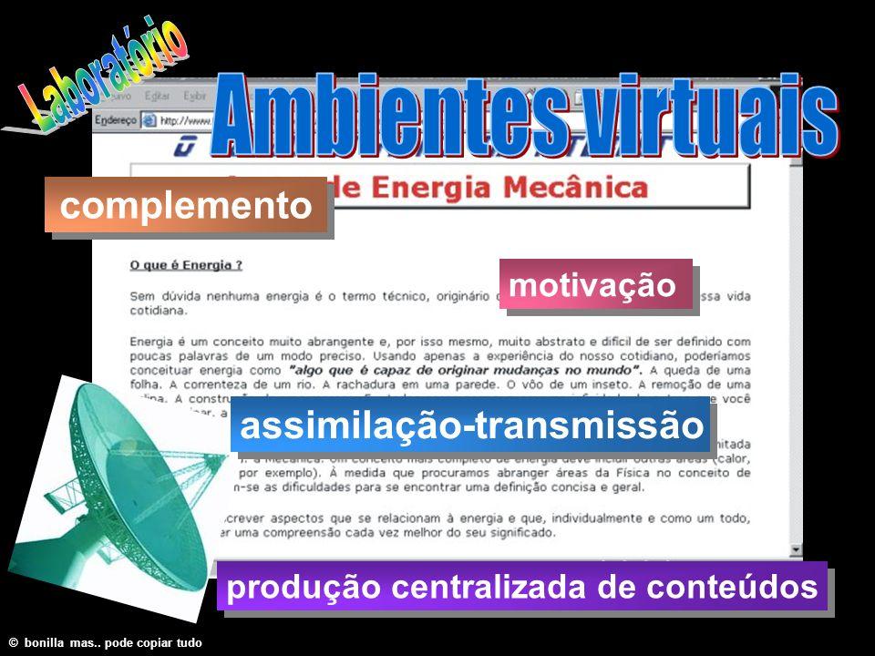 produção centralizada de conteúdos assimilação-transmissão © bonilla mas.. pode copiar tudo complemento motivação
