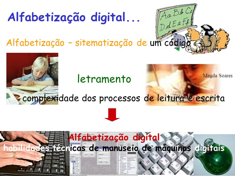 materialidade nas redes digitais