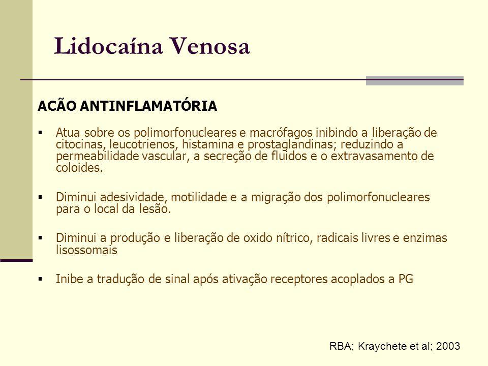 Lidocaína Venosa Atua sobre os polimorfonucleares e macrófagos inibindo a liberação de citocinas, leucotrienos, histamina e prostaglandinas; reduzindo