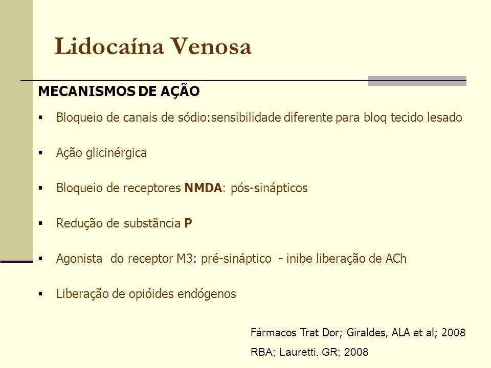 Lidocaína Venosa Bloqueio de canais de sódio:sensibilidade diferente para bloq tecido lesado Ação glicinérgica Bloqueio de receptores NMDA: pós-sinápticos Redução de substância P Agonista do receptor M3: pré-sináptico - inibe liberação de ACh Liberação de opióides endógenos MECANISMOS DE AÇÃO Fármacos Trat Dor; Giraldes, ALA et al; 2 008 RBA; Lauretti, GR; 2008