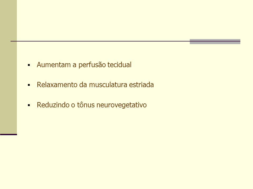 Lidocaína Venosa Síndrome Complexa de Dor Regional Fibromialgia Síndrome Miofascial Neuropatias Periféricas: diabética, pós-herpética Lesão de nervo periférico Neuralgia do trigêmeo Neurite traumática Esclerose Multipla Pós-AVC Dor Fantasma INDICAÇÕES Fármacos Trat Dor; Giraldes, ALA et al; 2008
