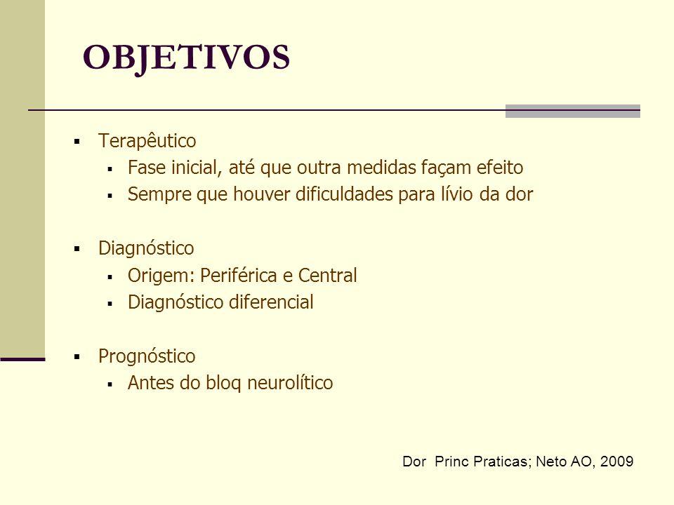 OBJETIVOS Terapêutico Fase inicial, até que outra medidas façam efeito Sempre que houver dificuldades para lívio da dor Diagnóstico Origem: Periférica e Central Diagnóstico diferencial Prognóstico Antes do bloq neurolítico Dor Princ Praticas; Neto AO, 2009
