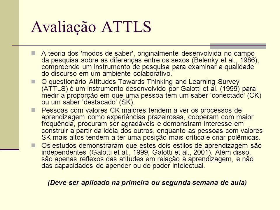 Avaliação ATTLS A teoria dos 'modos de saber', originalmente desenvolvida no campo da pesquisa sobre as diferenças entre os sexos (Belenky et al., 198