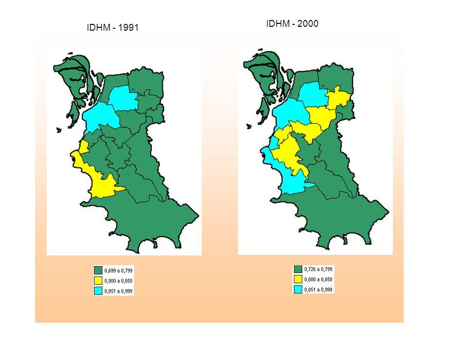 IDHM - 1991 IDHM - 2000