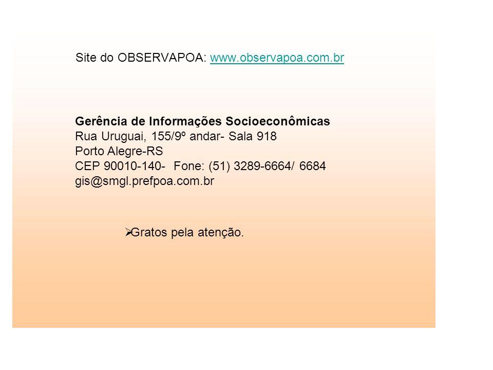 Site do OBSERVAPOA: www.observapoa.com.brwww.observapoa.com.br Gerência de Informações Socioeconômicas Rua Uruguai, 155/9º andar- Sala 918 Porto Alegre-RS CEP 90010-140- Fone: (51) 3289-6664/ 6684 gis@smgl.prefpoa.com.br Gratos pela atenção.