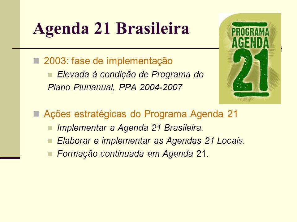 Agenda 21 Brasileira 2003: fase de implementação Elevada à condição de Programa do Plano Plurianual, PPA 2004-2007 Ações estratégicas do Programa Agen