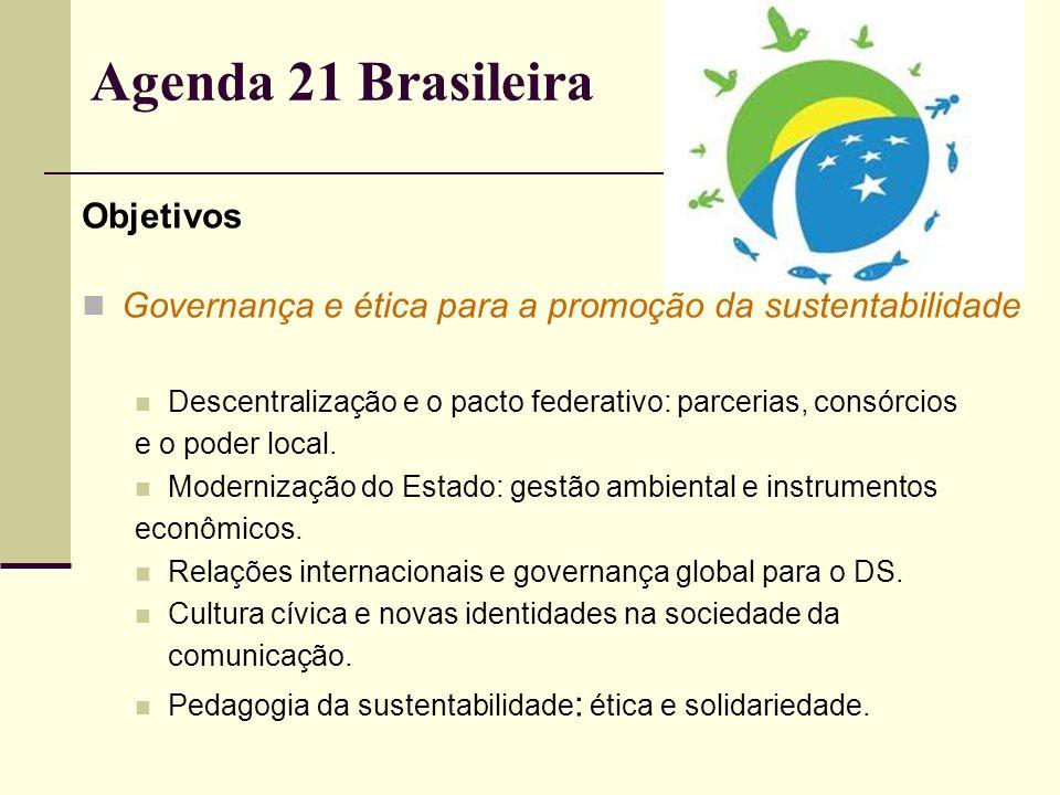 Agenda 21 Brasileira Objetivos Governança e ética para a promoção da sustentabilidade Descentralização e o pacto federativo: parcerias, consórcios e o