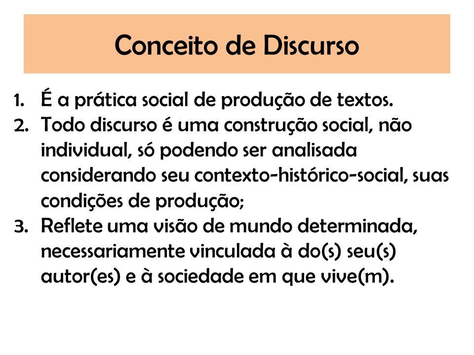 Conceito de Discurso 1.É a prática social de produção de textos. 2.Todo discurso é uma construção social, não individual, só podendo ser analisada con
