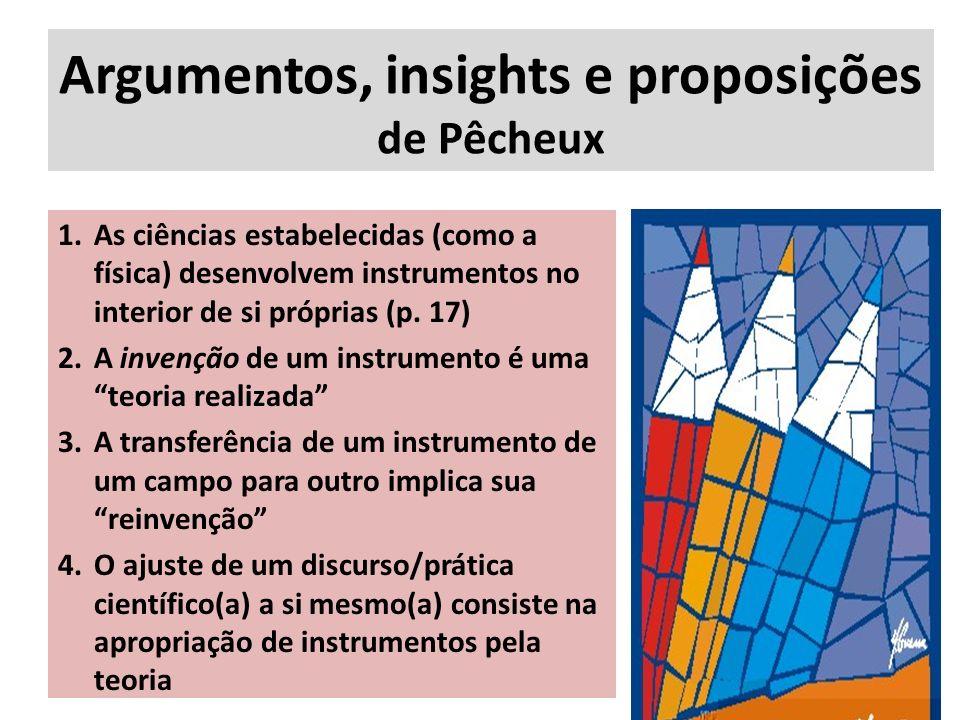 Argumentos, insights e proposições de Pêcheux 1.As ciências estabelecidas (como a física) desenvolvem instrumentos no interior de si próprias (p. 17)